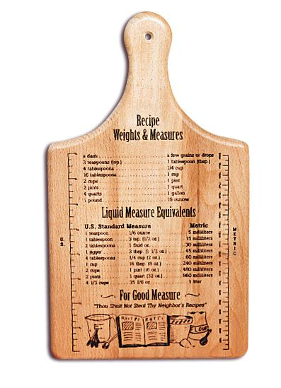 Recipe Wts. & Measures Paddle (Product ID = 1385)