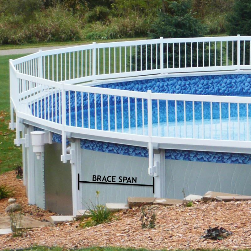 Above Ground Pool Fence above ground pool fencing | premium guard above ground pool safety