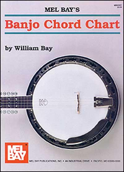 piano chord chart. Piano+chords+chart+pdf