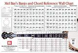 Banjo and Chord Reference Wall Chart (20285) - $5.95