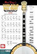 Tenor Banjo Wall Chart (20768) - $5.95
